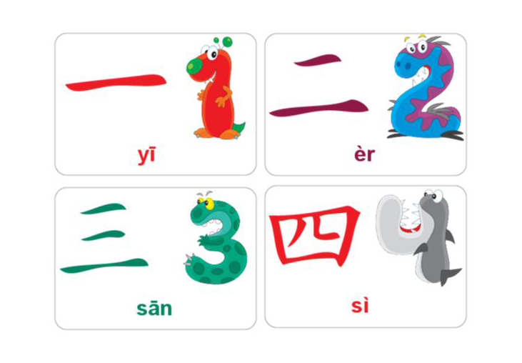 Foundation Mandarin – Hanyu Pinyin 幼儿园汉语拼音课程